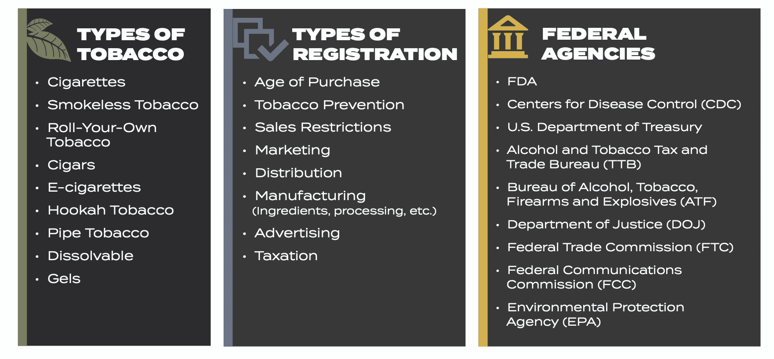 Swisher types of tobacco, registration and federal agencies info-graphic