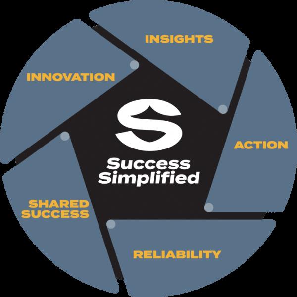 Swisher Swisher Simplified Graphic